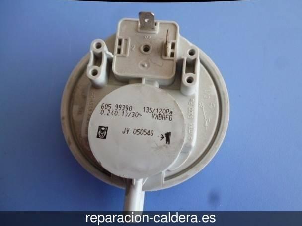 Reparar calderas junkers Quintana del Pidio
